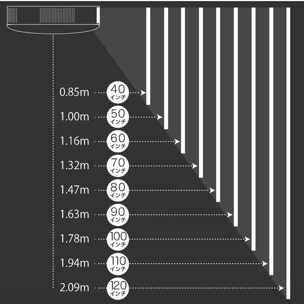 ポップインアラジン2の投影距離